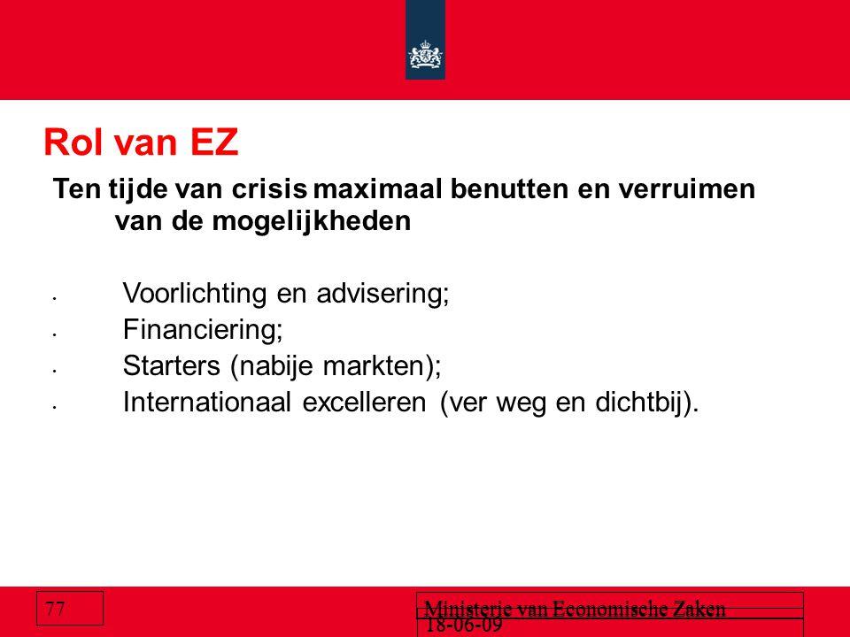 Rol van EZ Ten tijde van crisis maximaal benutten en verruimen van de mogelijkheden. Voorlichting en advisering;