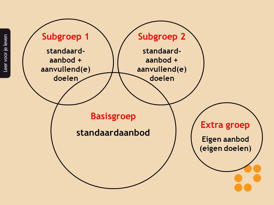 Subgroep 1 Subgroep 2 Basisgroep standaardaanbod Extra groep
