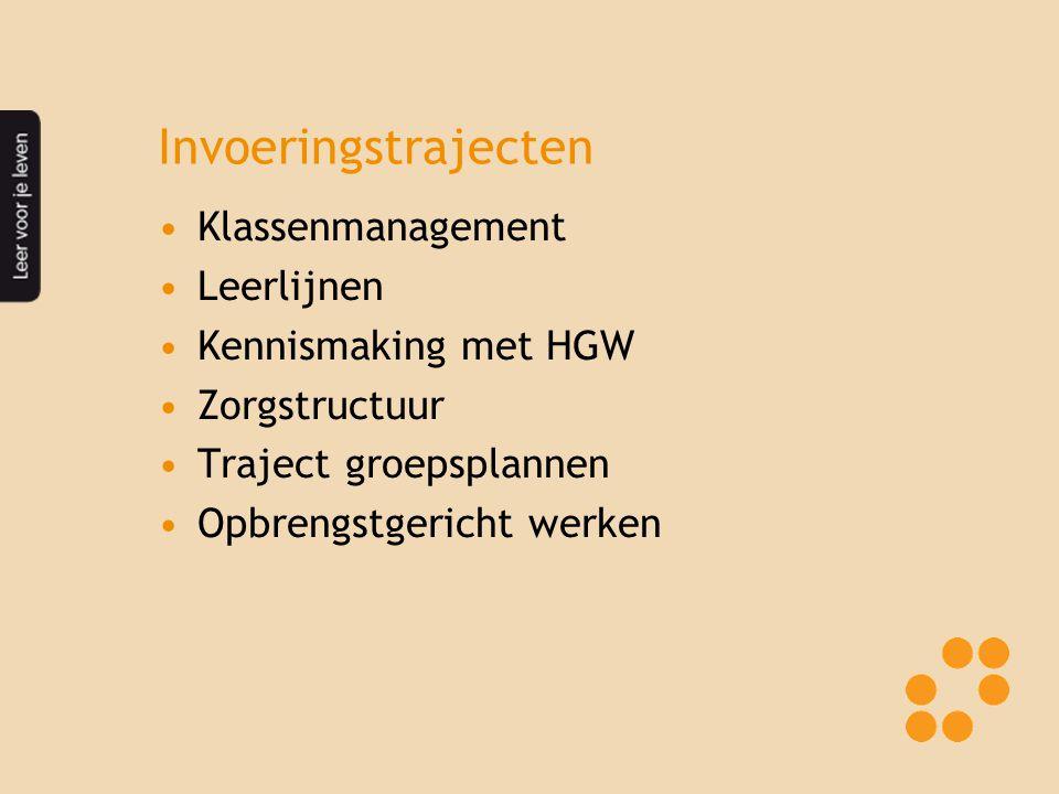 Invoeringstrajecten Klassenmanagement Leerlijnen Kennismaking met HGW