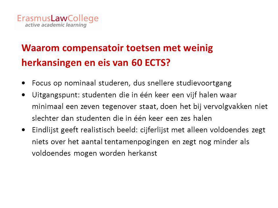 Waarom compensatoir toetsen met weinig herkansingen en eis van 60 ECTS