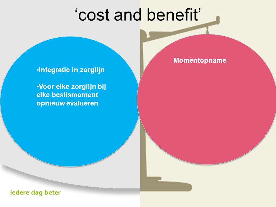 'cost and benefit' Momentopname Integratie in zorglijn