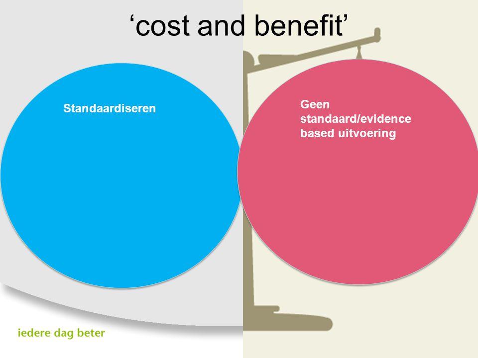 'cost and benefit' Geen standaard/evidence based uitvoering