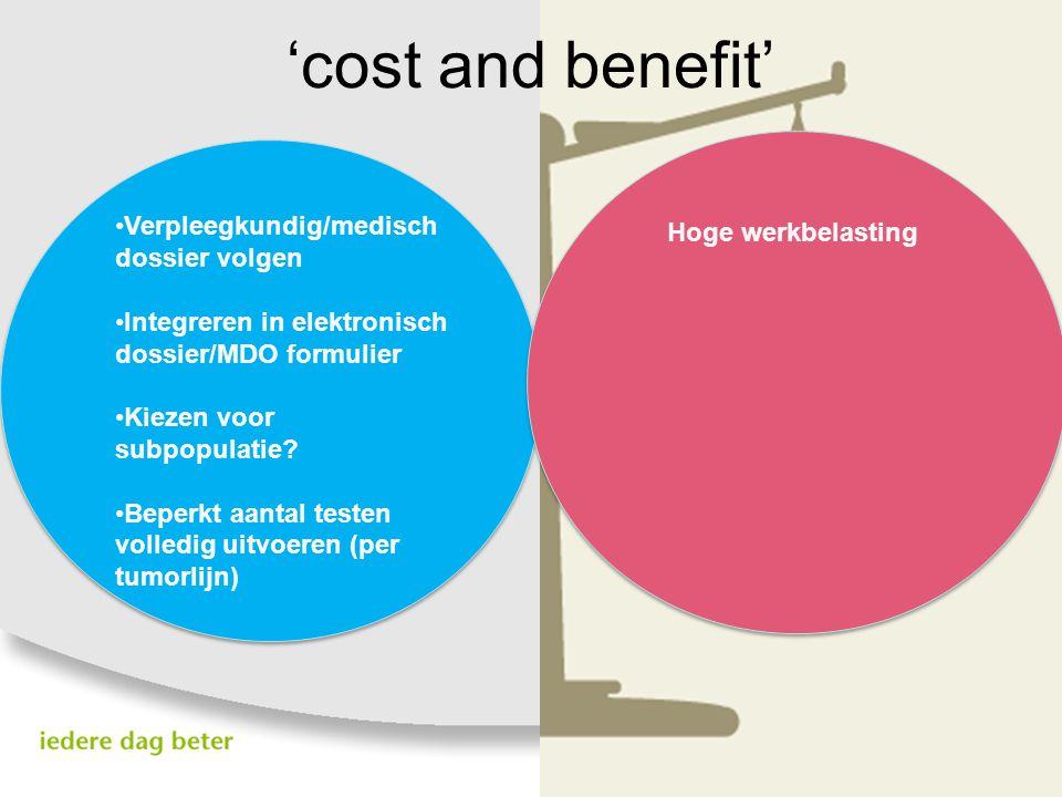 'cost and benefit' Verpleegkundig/medisch dossier volgen