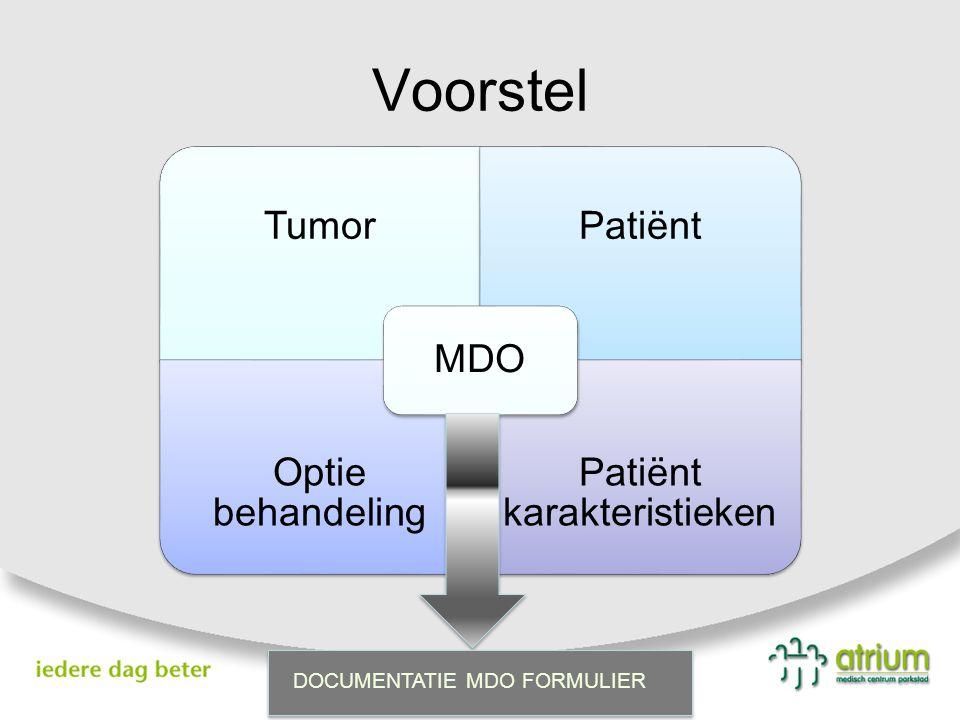 Patiënt karakteristieken