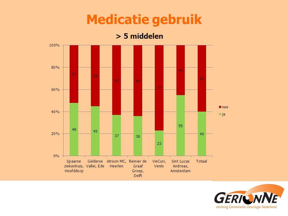 Medicatie gebruik 28