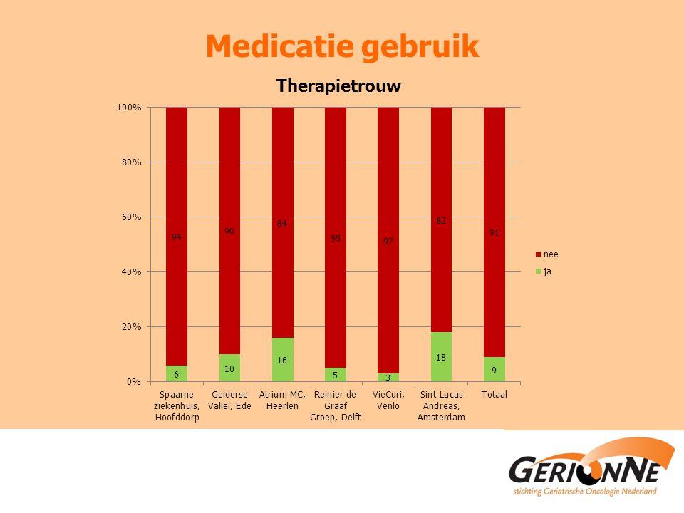 Medicatie gebruik 29