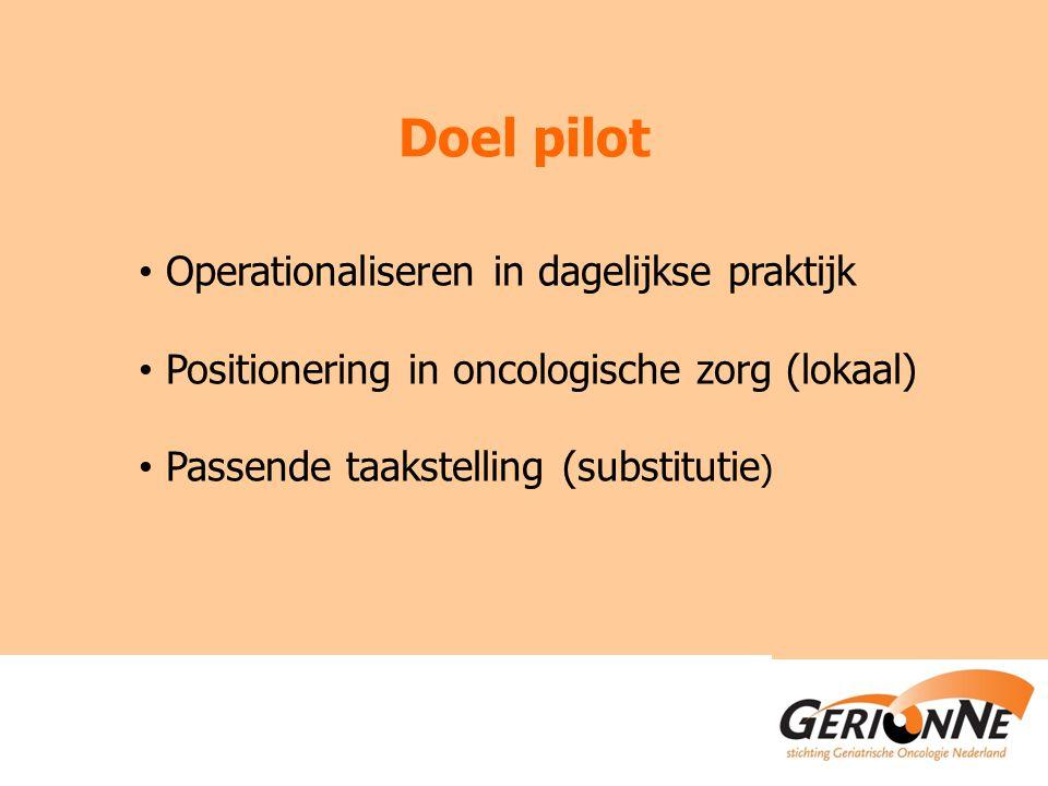 Doel pilot Operationaliseren in dagelijkse praktijk