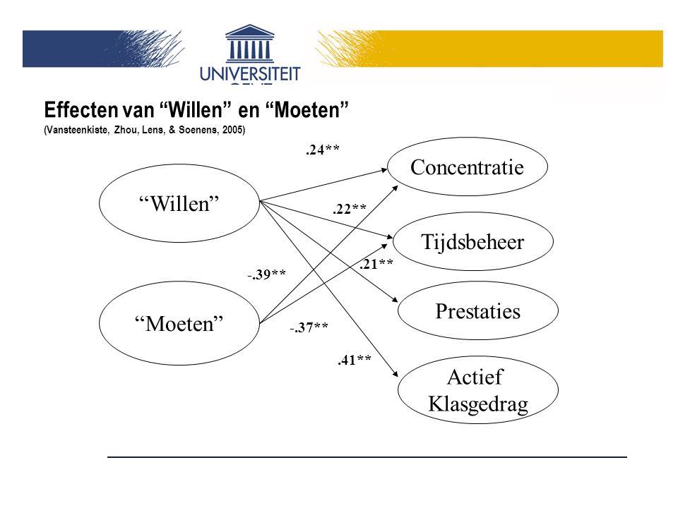 Effecten van Willen en Moeten (Vansteenkiste, Zhou, Lens, & Soenens, 2005)