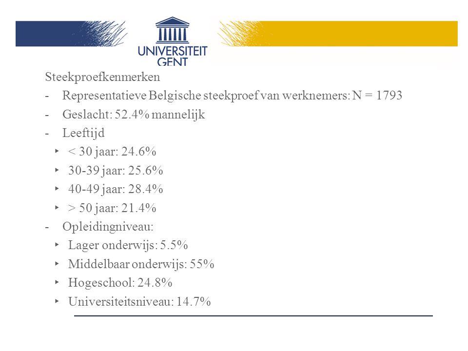 Representatieve Belgische steekproef van werknemers: N = 1793