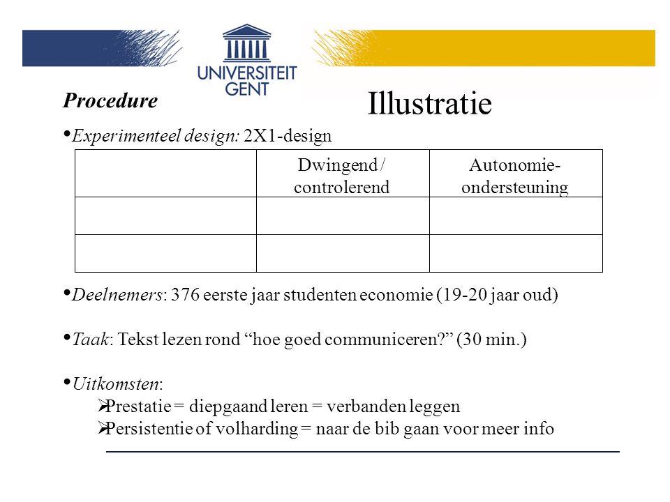 Illustratie Procedure Experimenteel design: 2X1-design