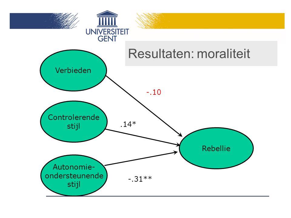 Resultaten: moraliteit