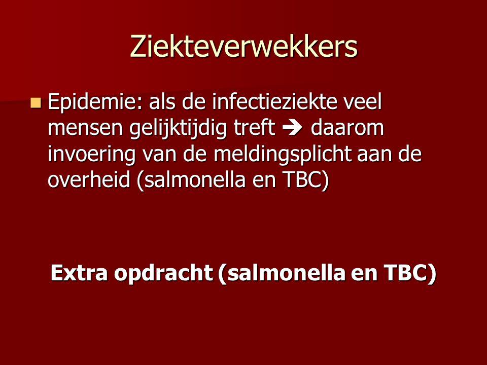 Extra opdracht (salmonella en TBC)