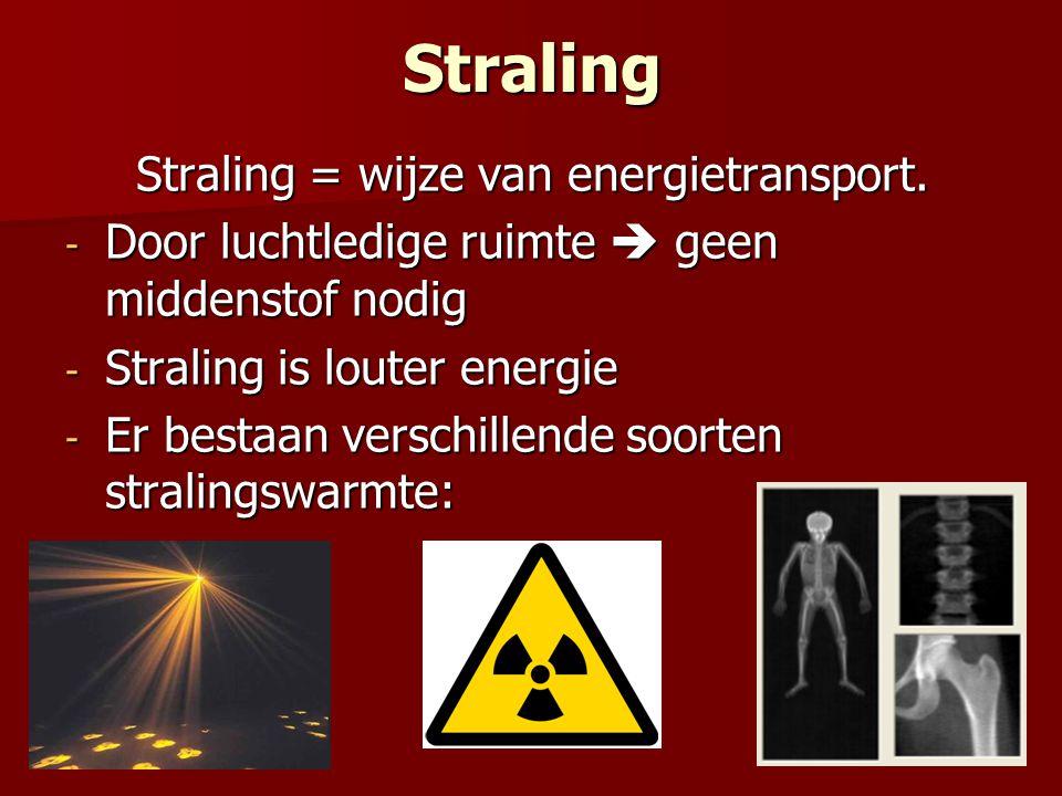 Straling = wijze van energietransport.