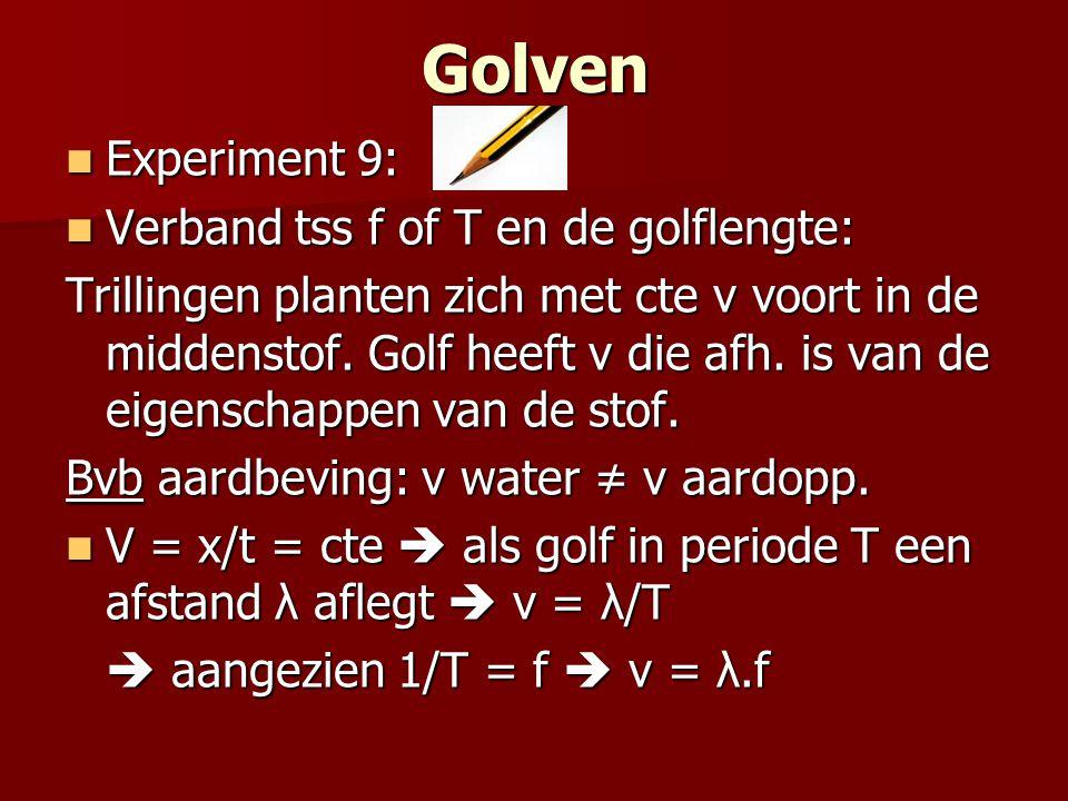 Golven Experiment 9: Verband tss f of T en de golflengte: