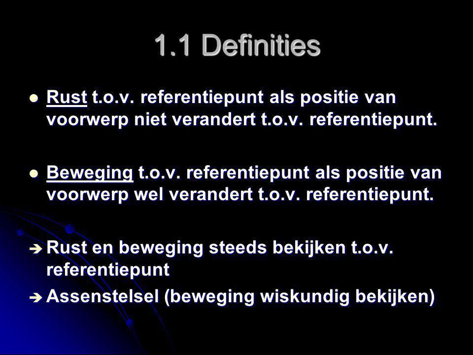 1.1 Definities Rust t.o.v. referentiepunt als positie van voorwerp niet verandert t.o.v. referentiepunt.