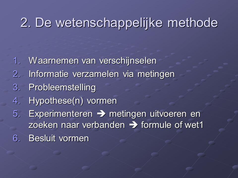 2. De wetenschappelijke methode