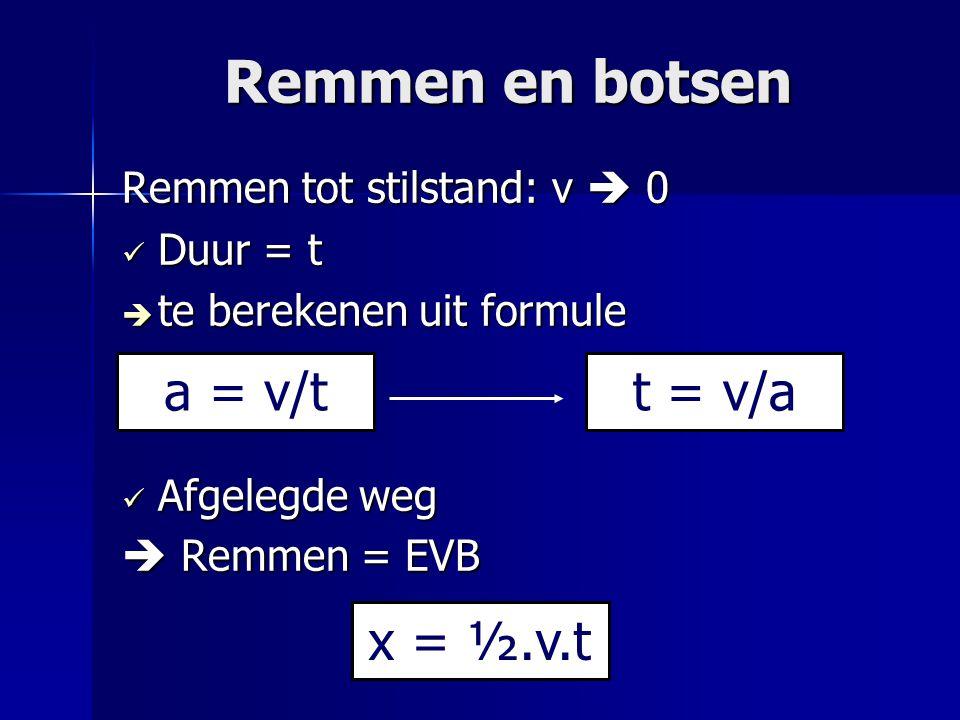 Remmen en botsen a = v/t t = v/a x = ½.v.t Remmen tot stilstand: v  0