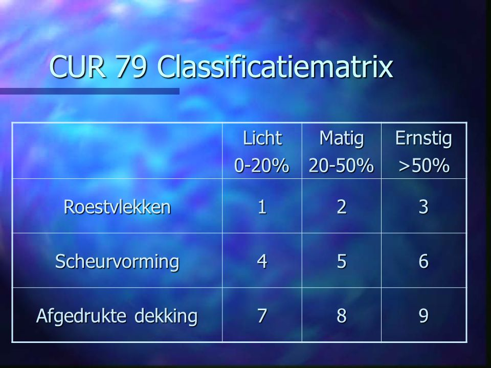 CUR 79 Classificatiematrix