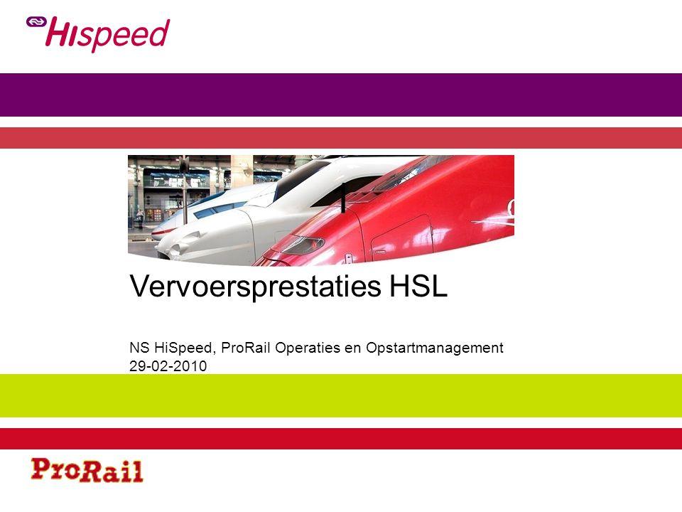 1 Vervoersprestaties HSL