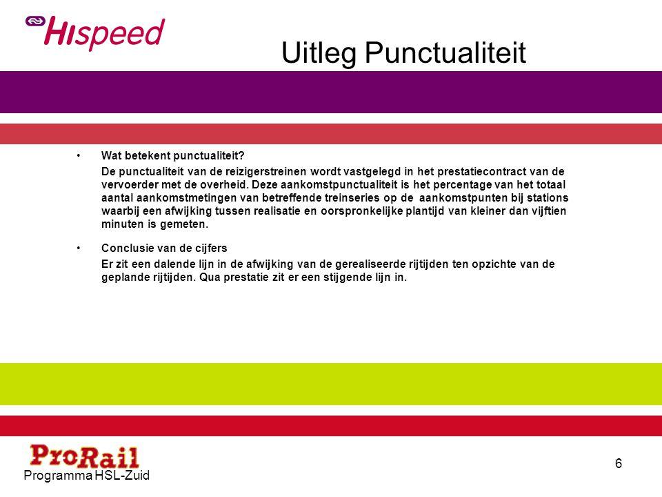 Uitleg Punctualiteit Programma HSL-Zuid Wat betekent punctualiteit