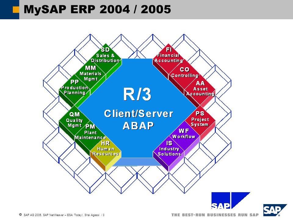 4/5/2017 MySAP ERP 2004 / 2005