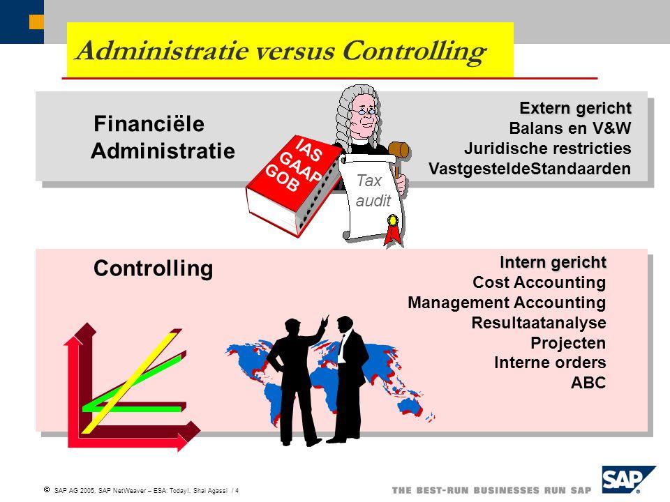 Administratie versus Controlling