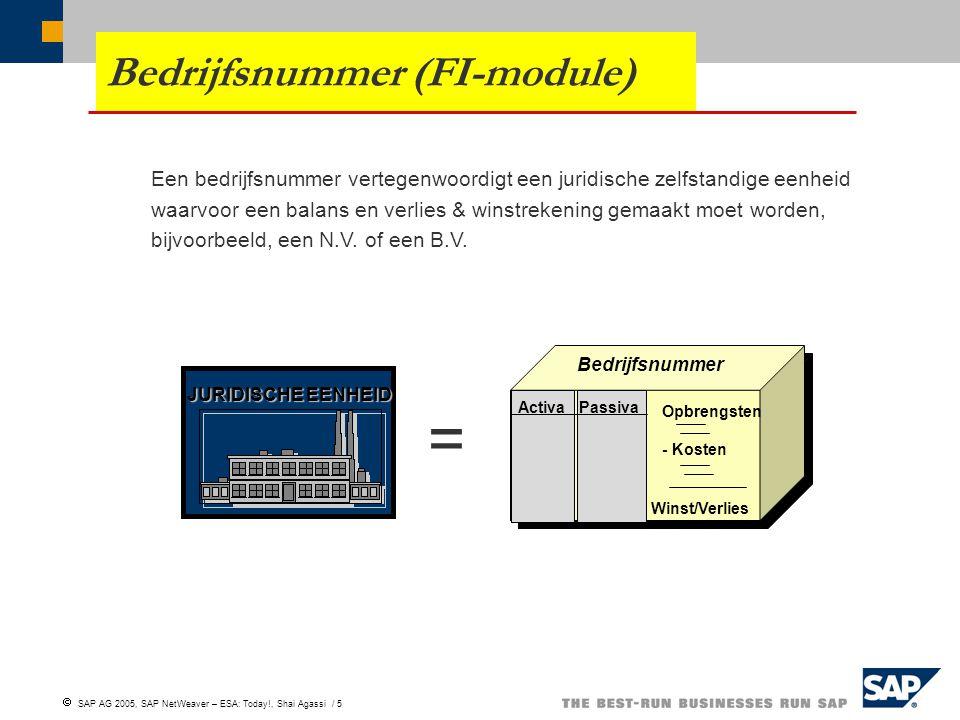 = = Bedrijfsnummer (FI-module)