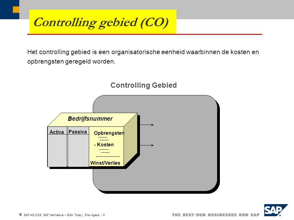 Controlling gebied (CO)