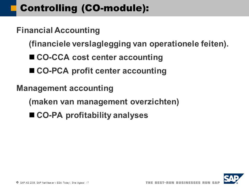 Controlling (CO-module):