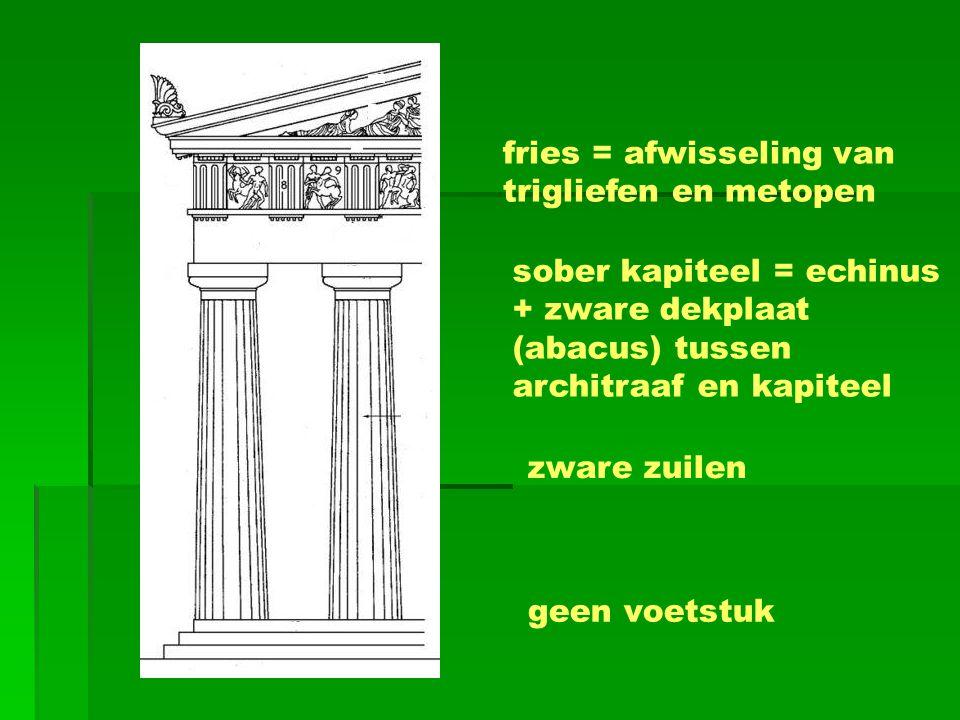 fries = afwisseling van trigliefen en metopen