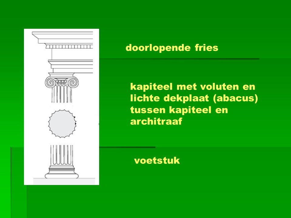 doorlopende fries kapiteel met voluten en lichte dekplaat (abacus) tussen kapiteel en architraaf.
