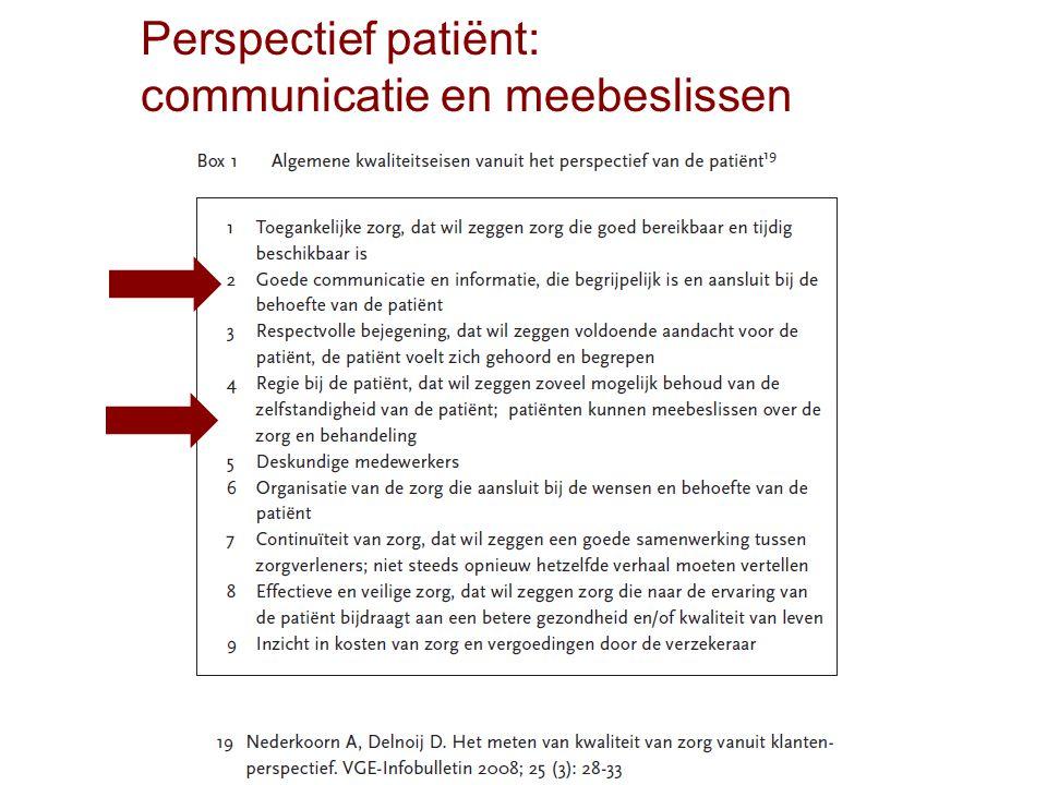 Perspectief patiënt: communicatie en meebeslissen