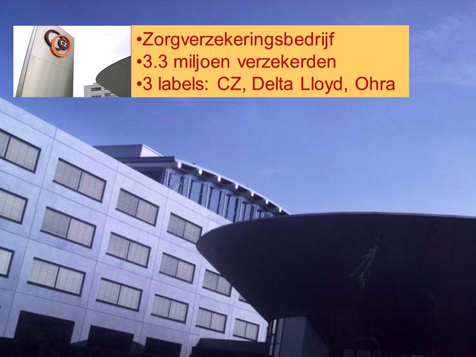 Zorgverzekeringsbedrijf 3.3 miljoen verzekerden