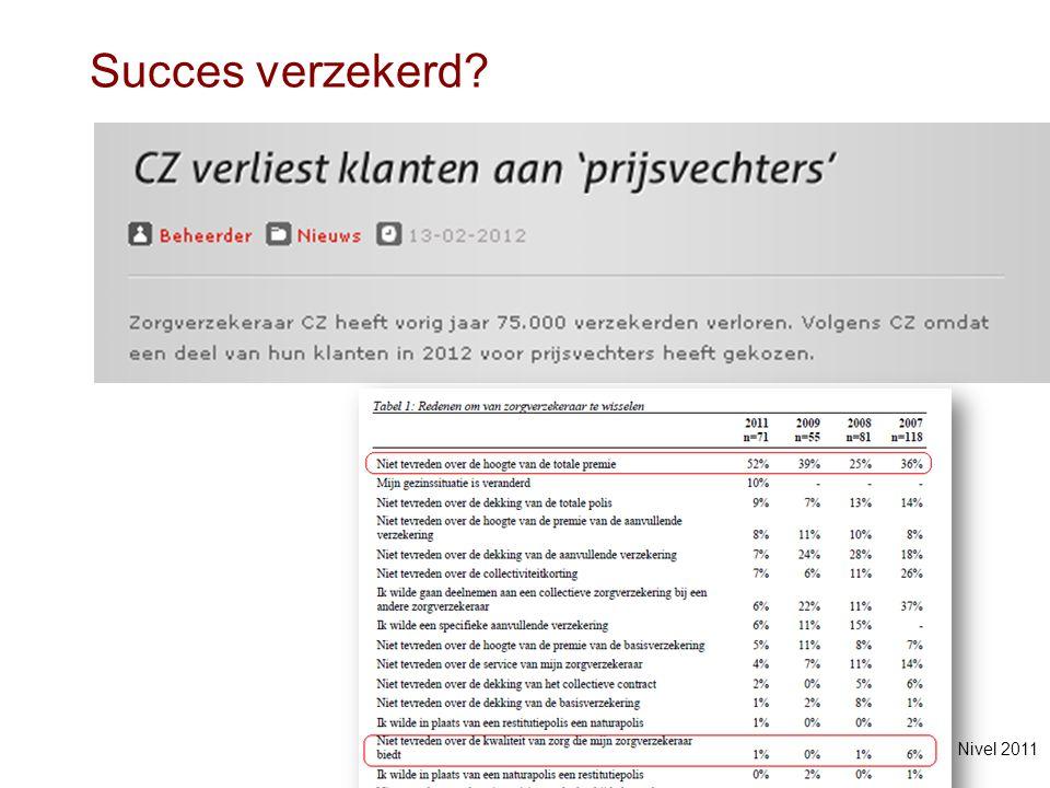 Succes verzekerd Nivel 2011