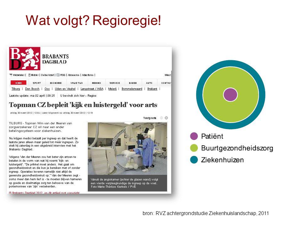 Wat volgt. Regioregie. bron: RVZ achtergrondstudie Ziekenhuislandschap, 2011.