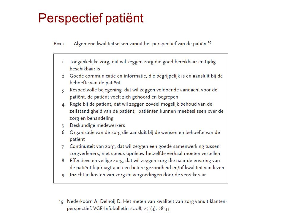 Perspectief patiënt