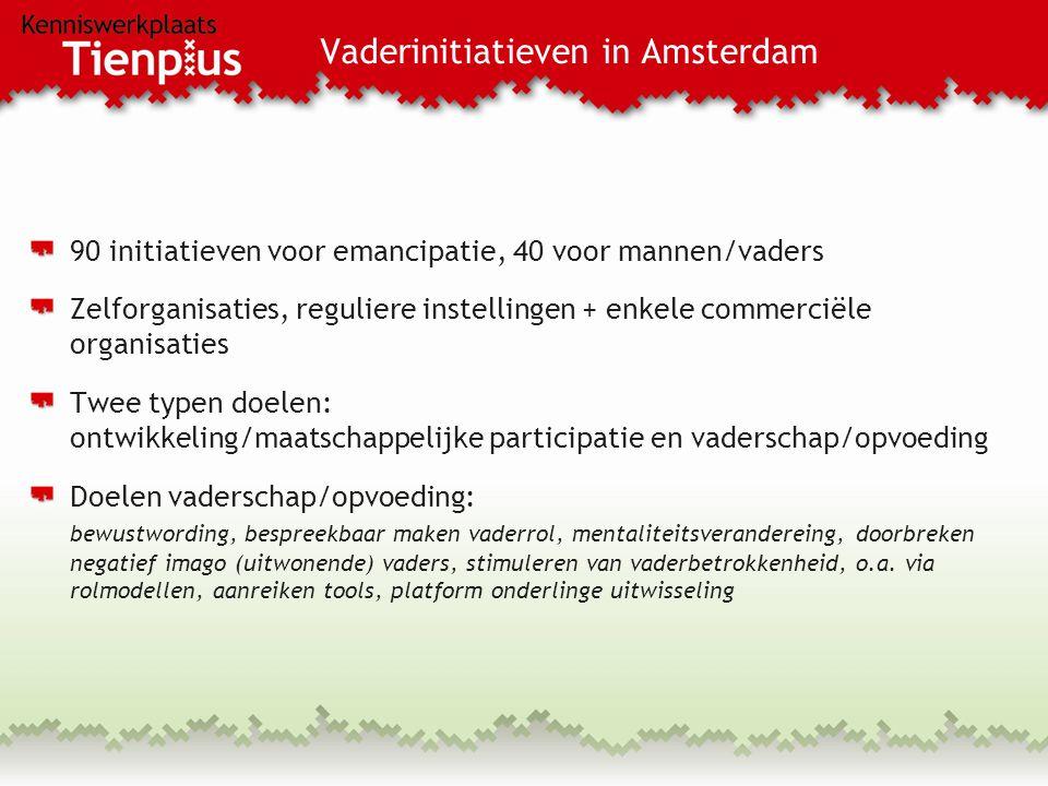 Vaderinitiatieven in Amsterdam