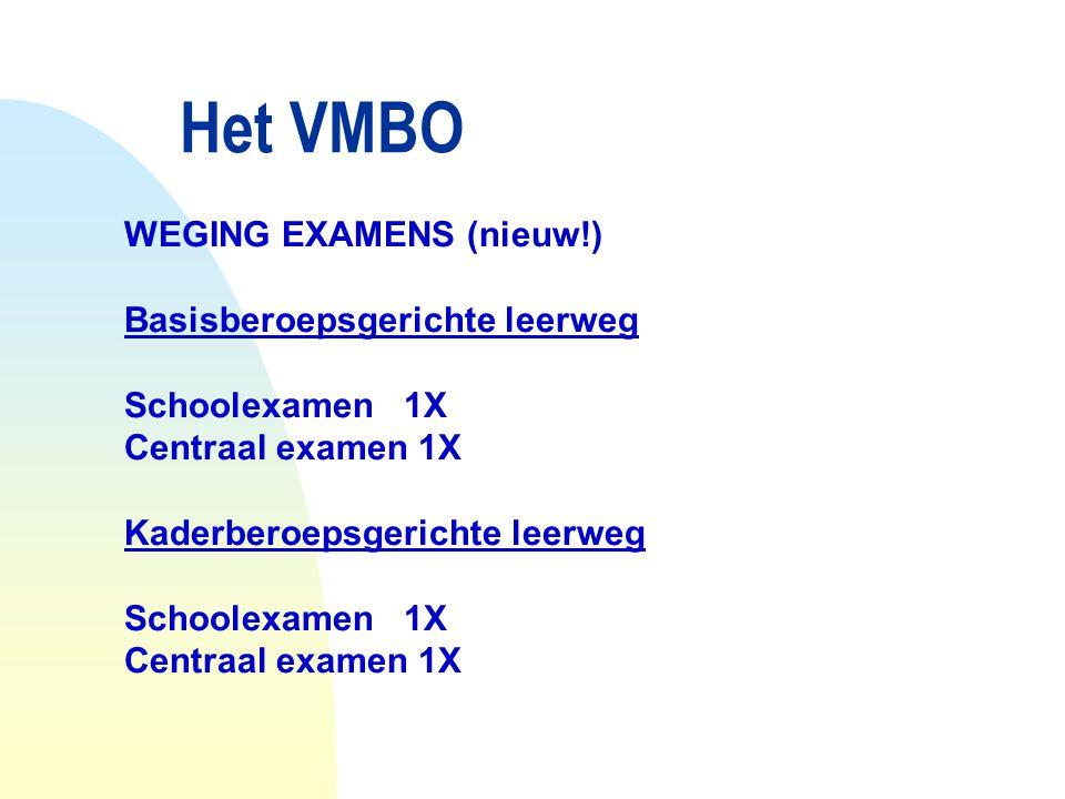 Het VMBO WEGING EXAMENS (nieuw!) Basisberoepsgerichte leerweg