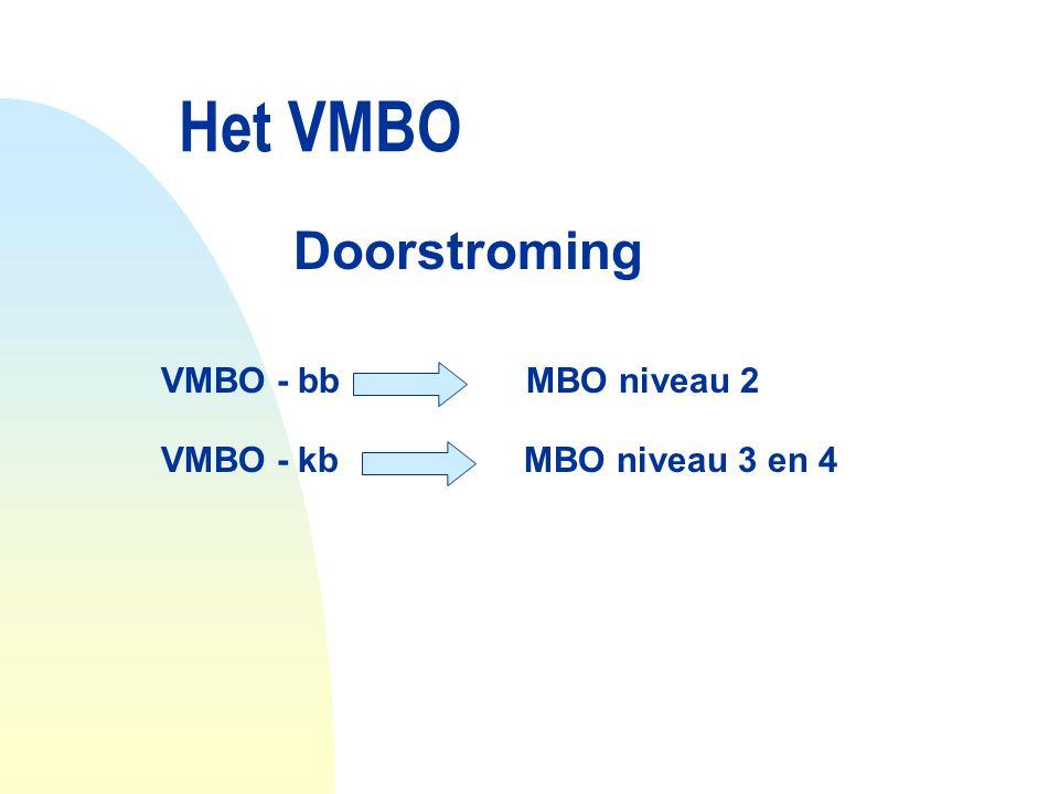 Het VMBO Doorstroming VMBO - bb MBO niveau 2