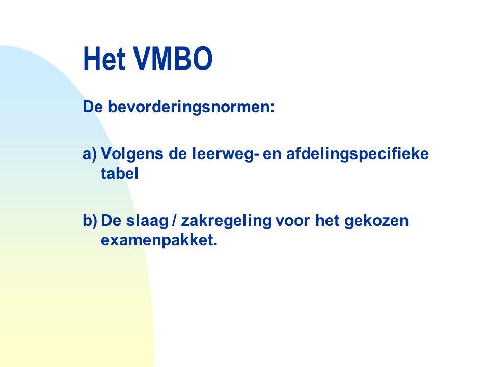 Het VMBO De bevorderingsnormen: