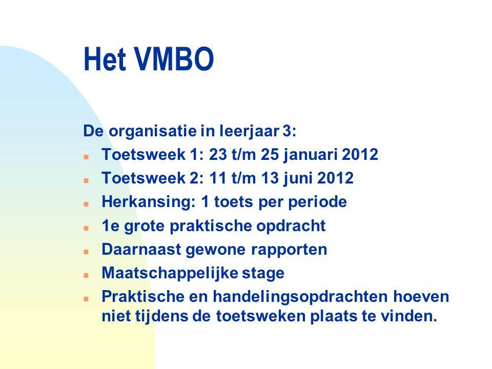 Het VMBO De organisatie in leerjaar 3: