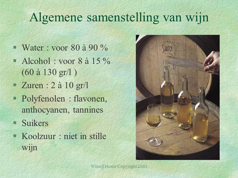 Algemene samenstelling van wijn