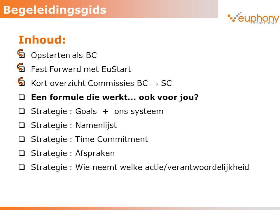 Begeleidingsgids Inhoud: Opstarten als BC Fast Forward met EuStart