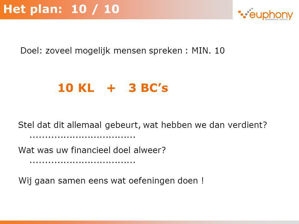 Het plan: 10 / 10 Doel: zoveel mogelijk mensen spreken : MIN. 10. 10 KL + 3 BC's.