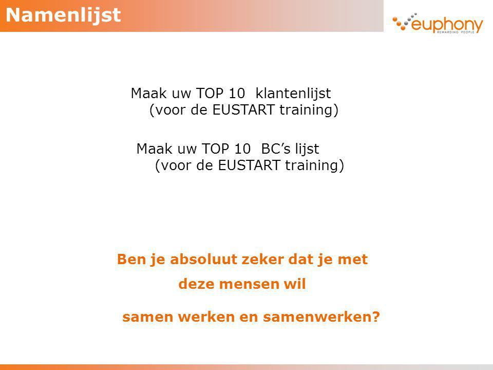 Namenlijst Maak uw TOP 10 klantenlijst (voor de EUSTART training)