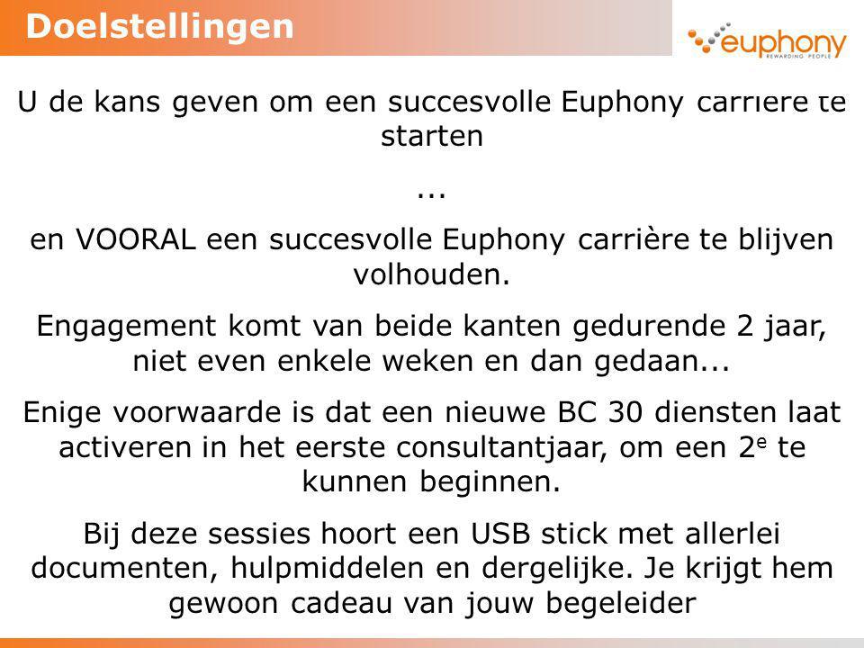 Doelstellingen U de kans geven om een succesvolle Euphony carrière te starten. ... en VOORAL een succesvolle Euphony carrière te blijven volhouden.