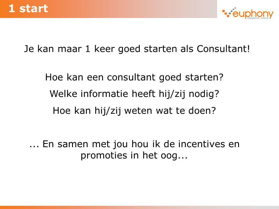 1 start Je kan maar 1 keer goed starten als Consultant!