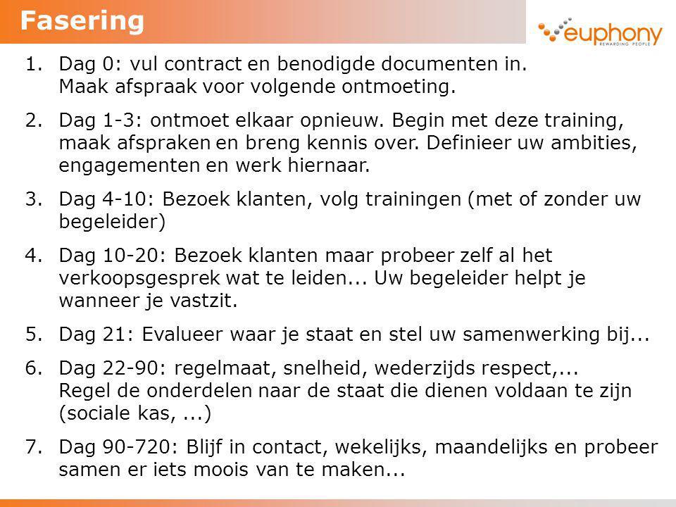 Fasering Dag 0: vul contract en benodigde documenten in. Maak afspraak voor volgende ontmoeting.