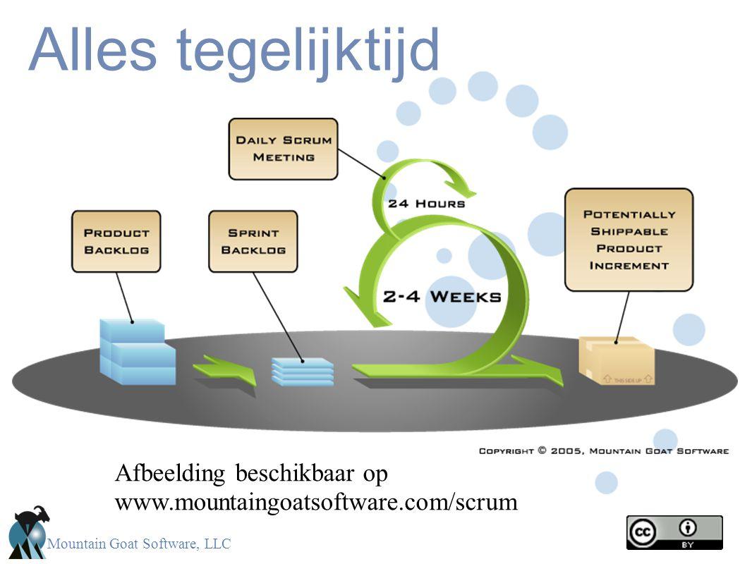 Alles tegelijktijd Afbeelding beschikbaar op www.mountaingoatsoftware.com/scrum 12
