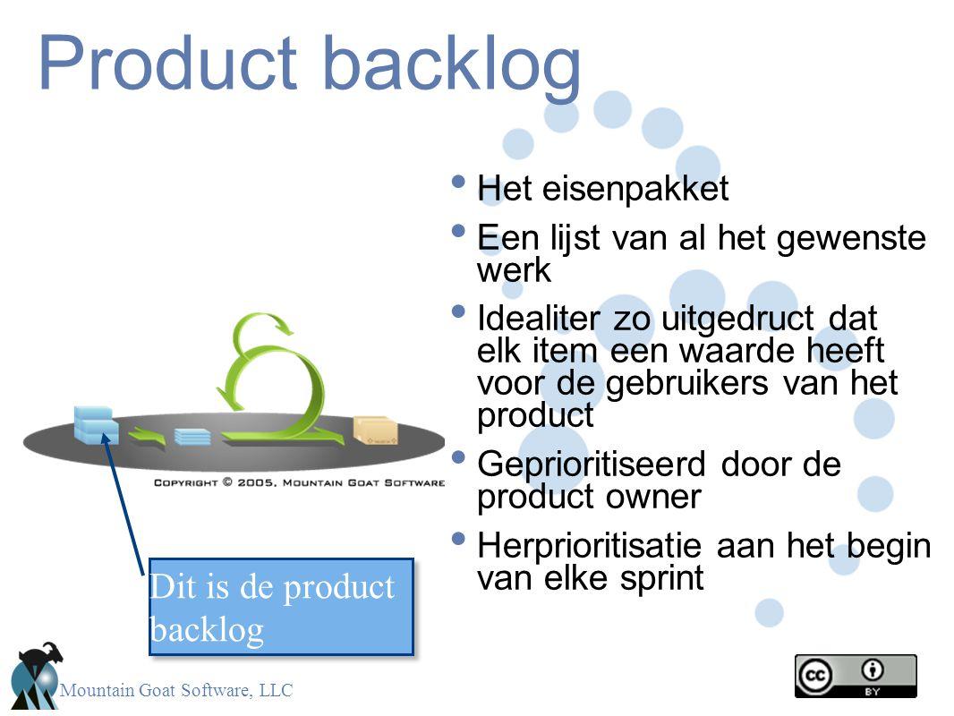Product backlog Dit is de product backlog Het eisenpakket
